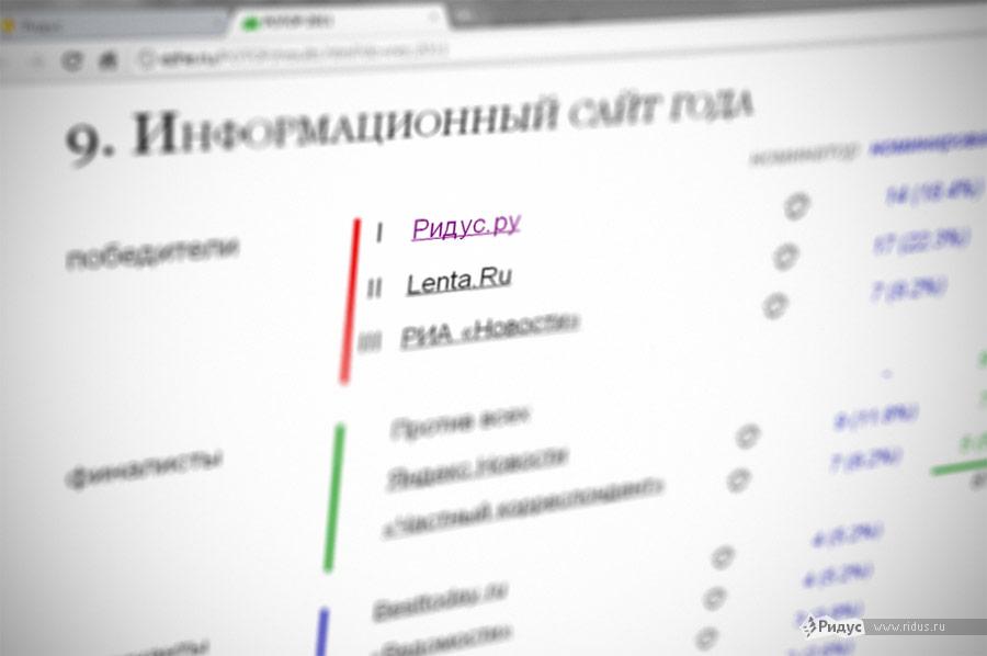 Снимок страницы сайта ezhe.ru срезультатами премии РОТОР-2011. © Ridus.ru