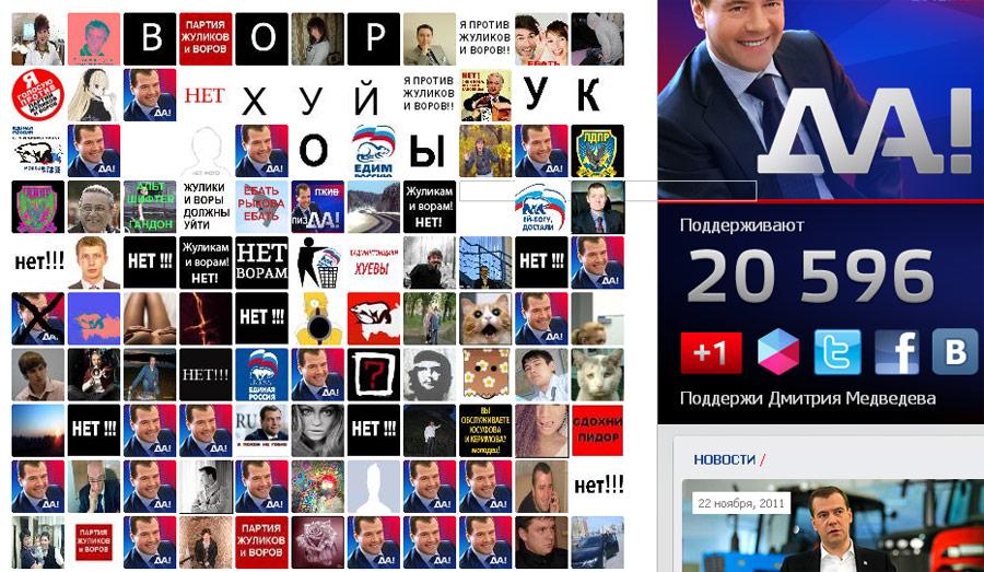 Поддержка Дмитрия Анатольевича Медведева