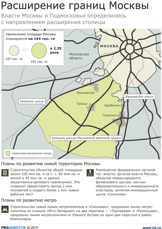 Карта с направлением