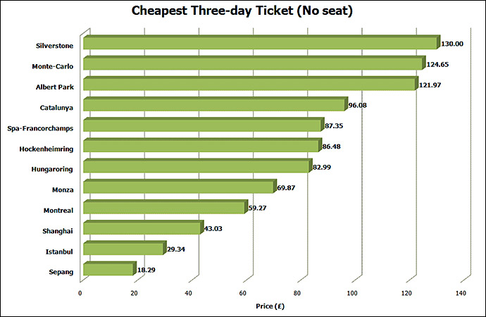 Как заказать электронный билет на самолет